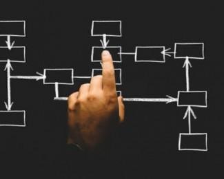 Organizational Architecture