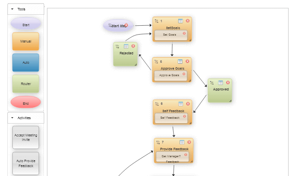 workflow procedure image