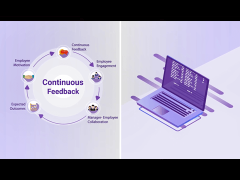 continuous-feedback-video