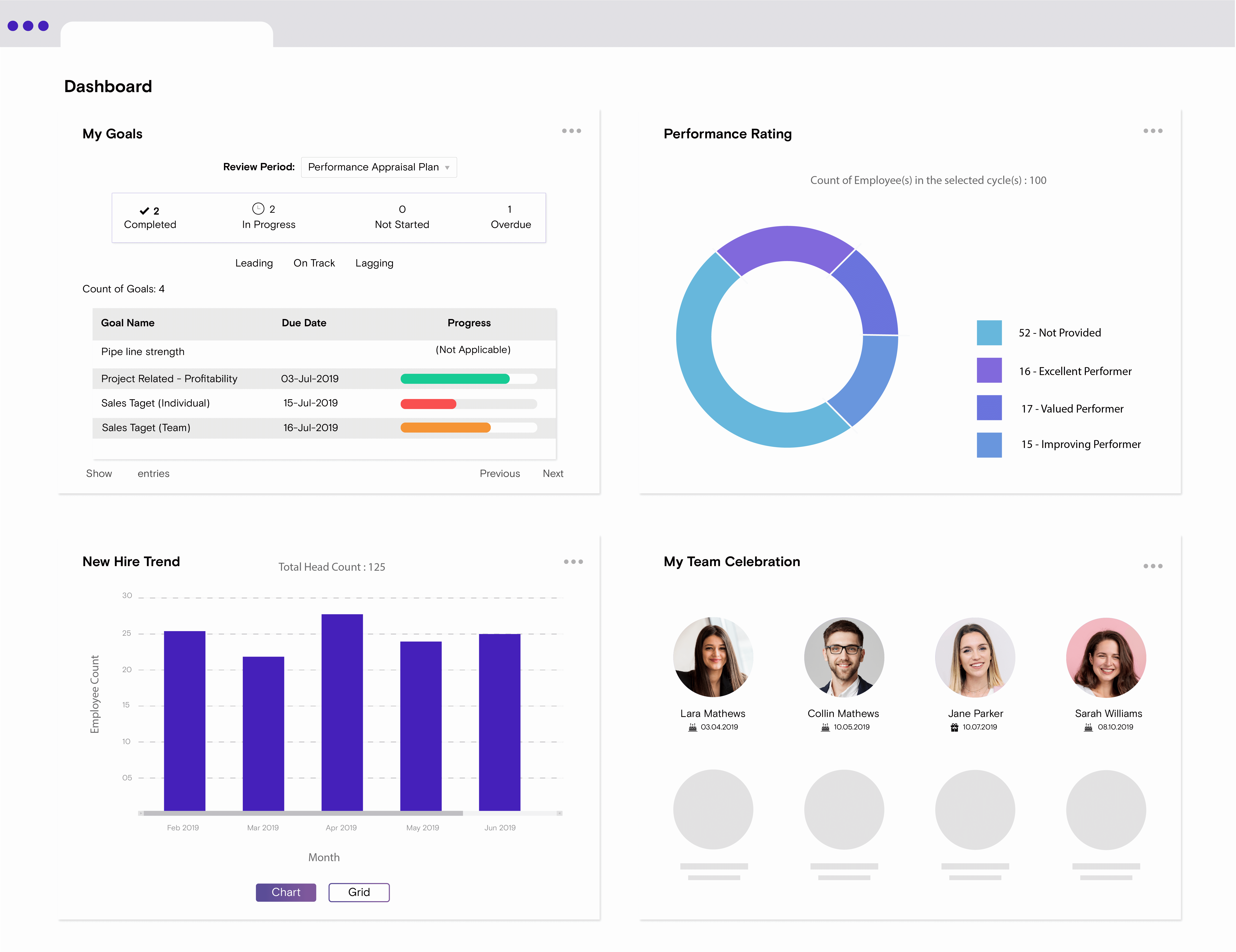 continuous-performance-management-dashboard