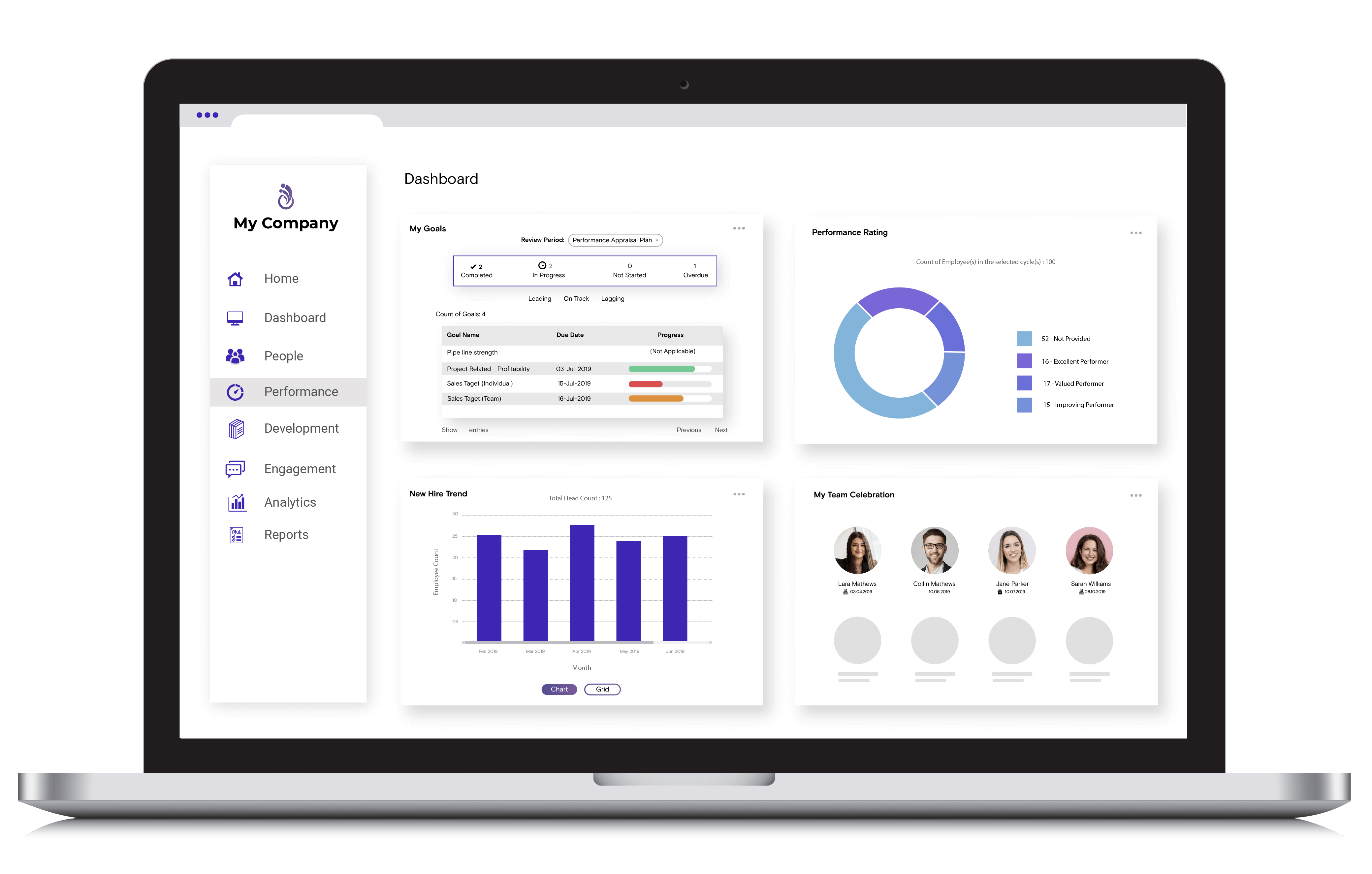 anlytics-dashboard