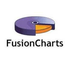 fushion chart